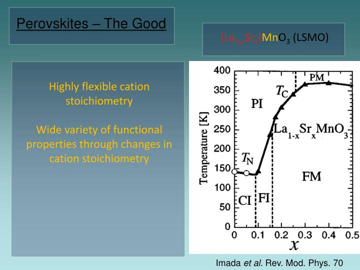 Perovskites – The Good