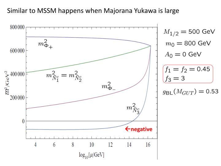 Similar to MSSM happens when Majorana Yukawa is large