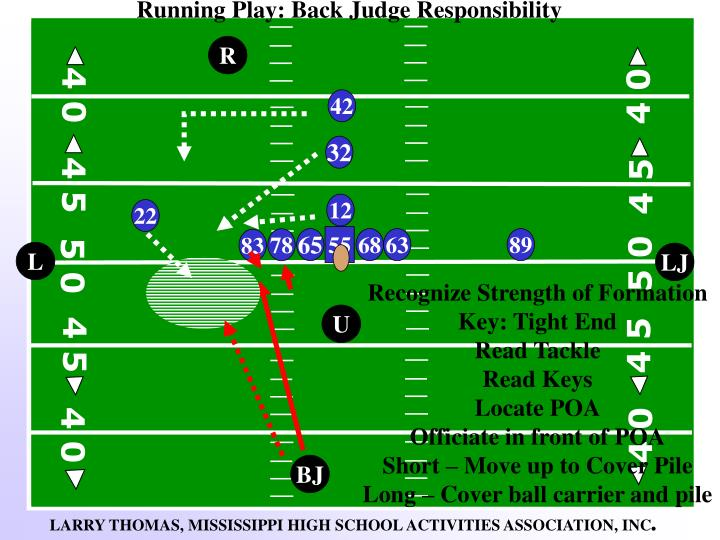 Running Play: Back Judge Responsibility