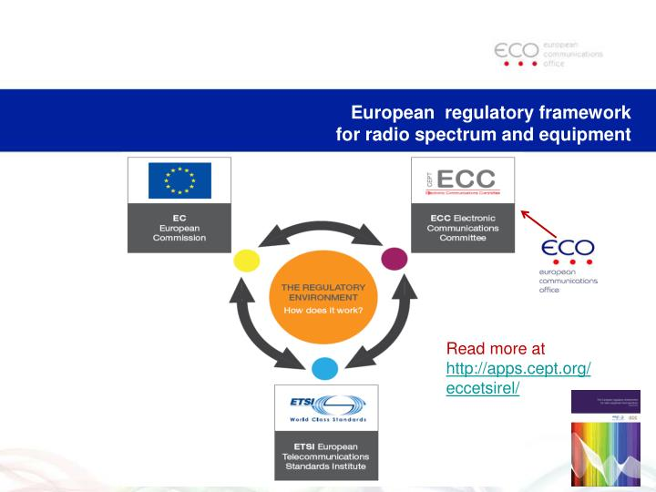 European regulatory framework for radio spectrum and equipment