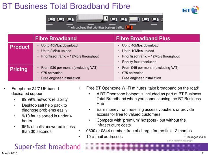 BT Business Total Broadband Fibre