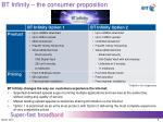 bt infinity the consumer proposition