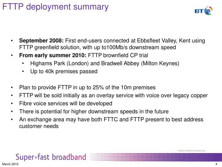 FTTP deployment summary