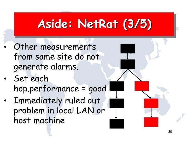 Aside: NetRat (3/5)