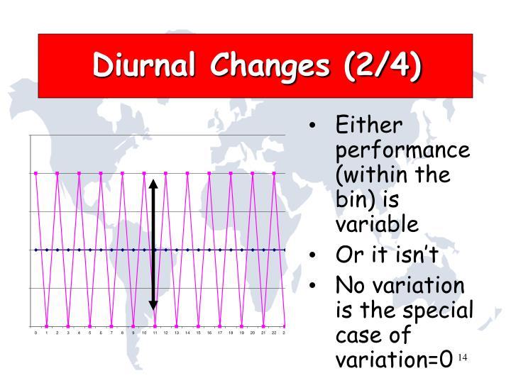 Diurnal Changes (2/4)