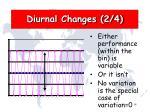 diurnal changes 2 4