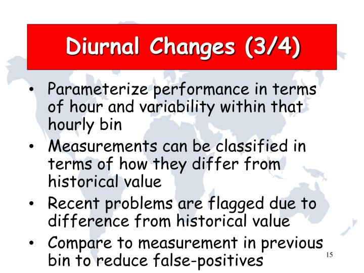 Diurnal Changes (3/4)