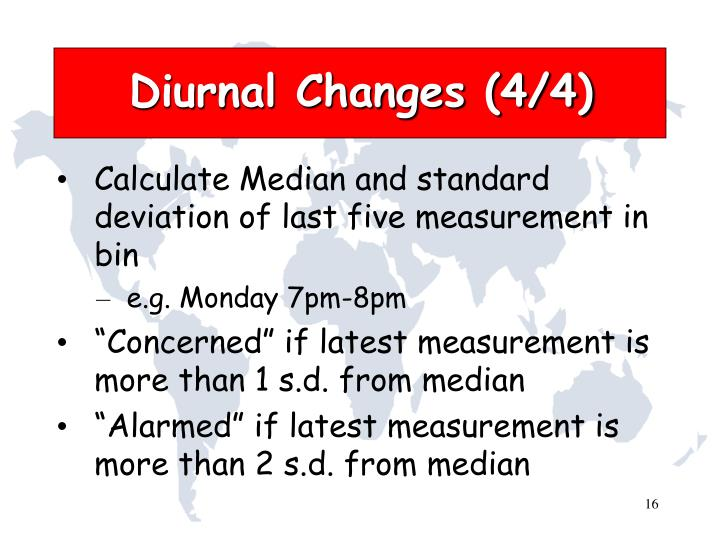 Diurnal Changes (4/4)