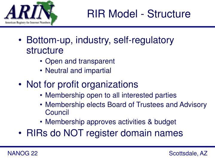 RIR Model - Structure
