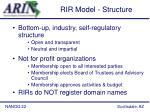 rir model structure