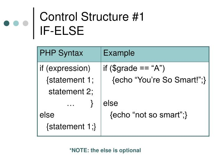 Control Structure #1