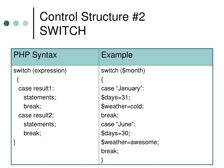 Control Structure #2