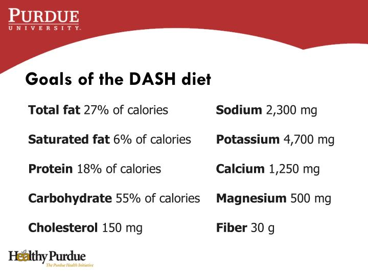 Goals of the DASH diet