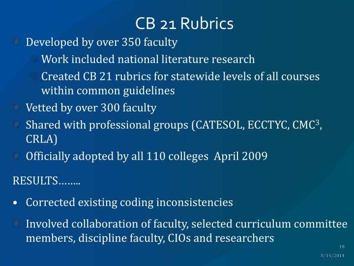 CB 21 Rubrics