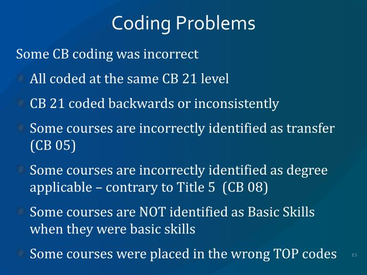 Coding Problems