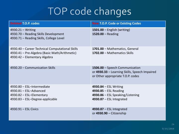 TOP code changes