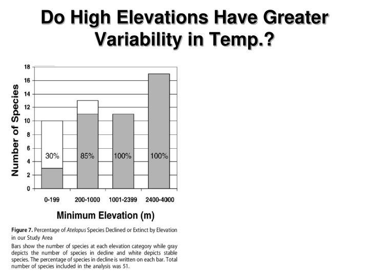 Do High Elevations Have Greater Variability in Temp.?