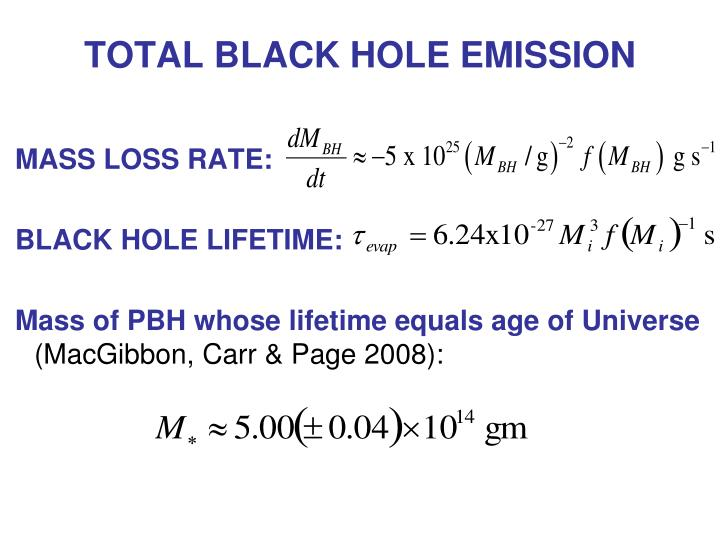 TOTAL BLACK HOLE EMISSION