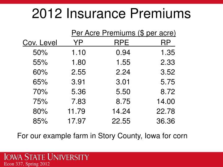 2012 Insurance Premiums