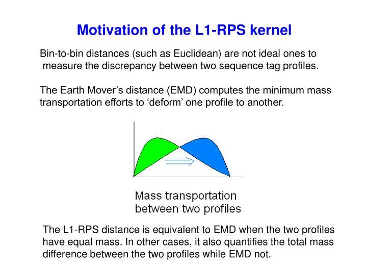 Motivation of the L1-RPS kernel