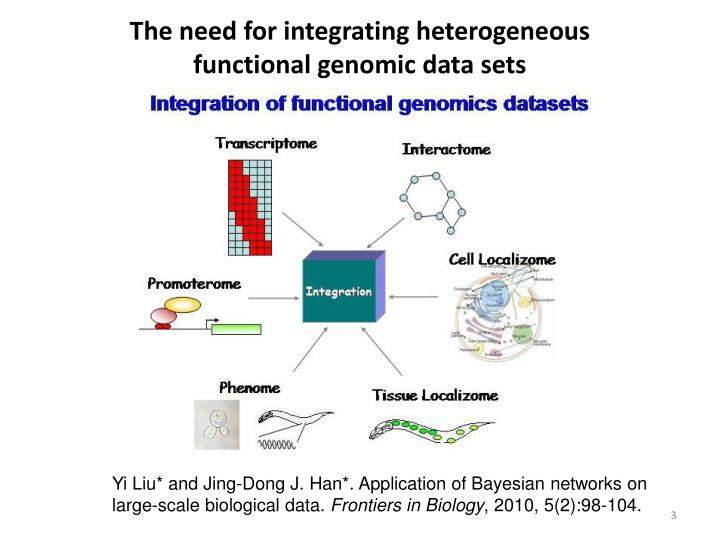 The need for integrating heterogeneous functional genomic data sets