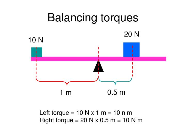 Balancing torques