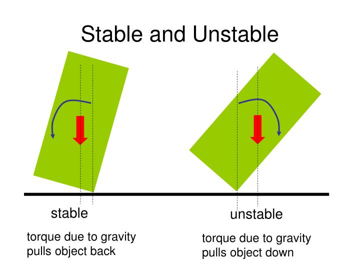 Stable and Unstable