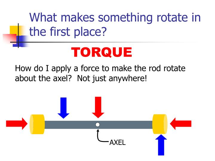 What makes something rotate in the first place?