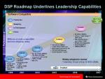 dsp roadmap underlines leadership capabilities