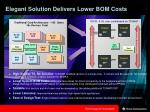 elegant solution delivers lower bom costs
