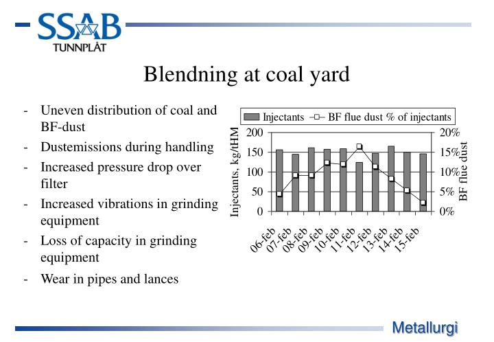 Uneven distribution of coal and BF-dust