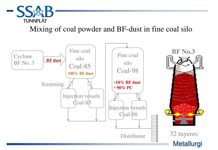 Fine coal silo