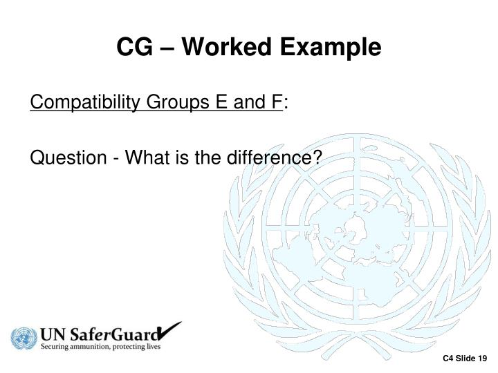 CG – Worked Example