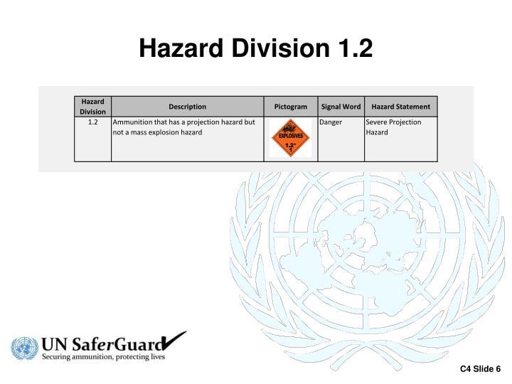 Hazard Division 1.2