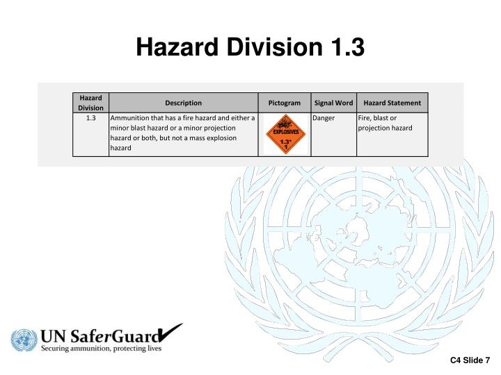 Hazard Division 1.3