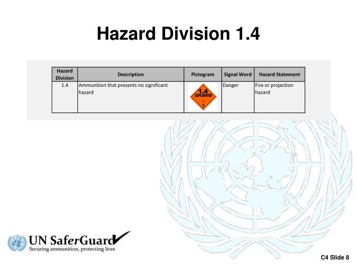 Hazard Division 1.4