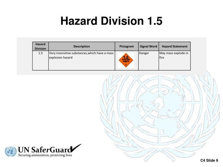 Hazard Division 1.5