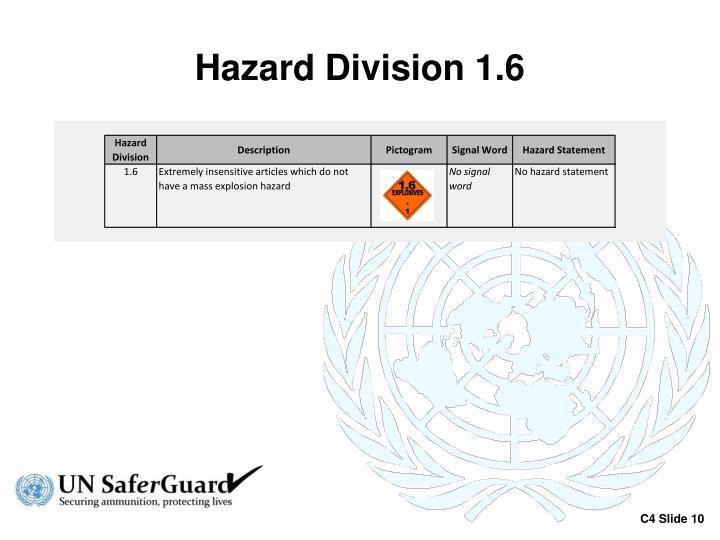 Hazard Division 1.6
