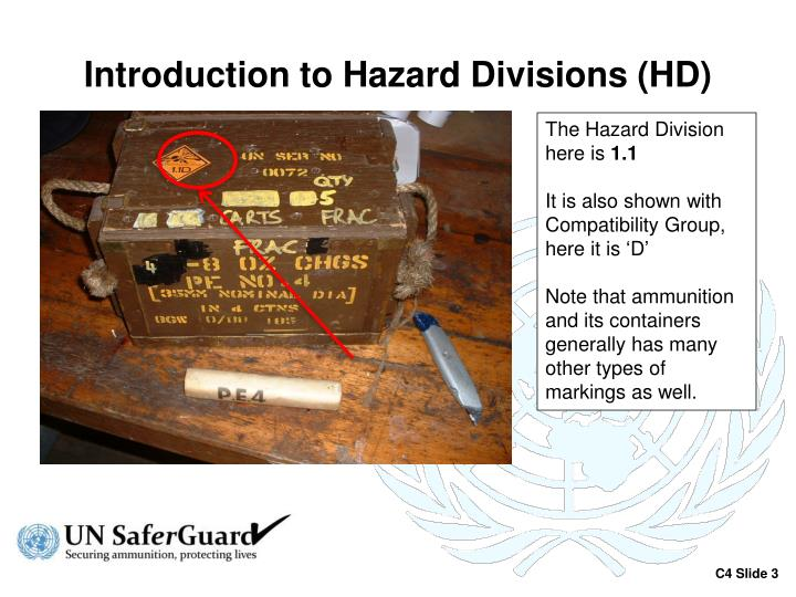 Introduction to Hazard Divisions (HD)
