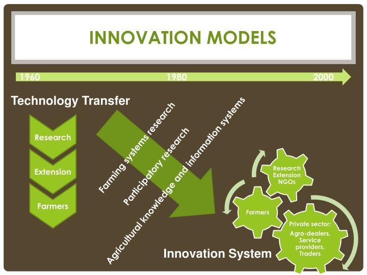 INNOVATION MODELS