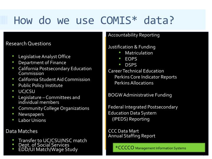 How do we use COMIS* data?