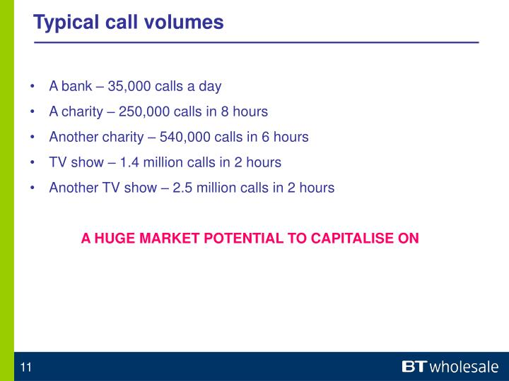 Typical call volumes