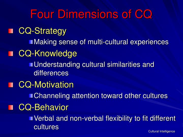 Four Dimensions of CQ