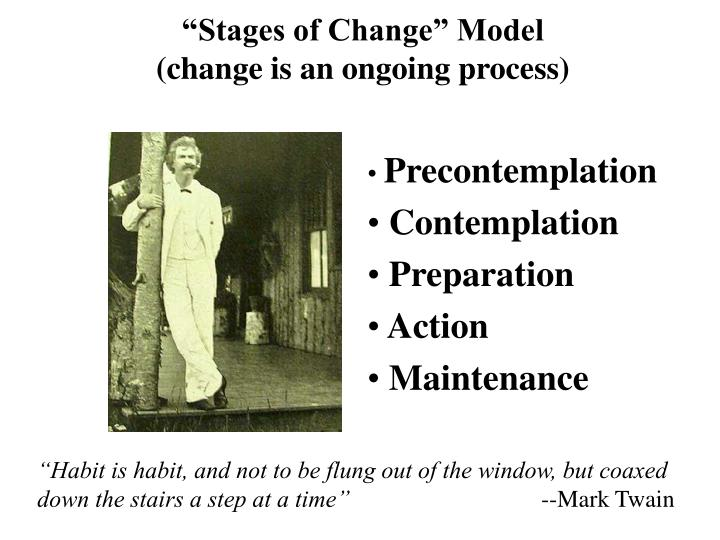 """Stages of Change"" Model"