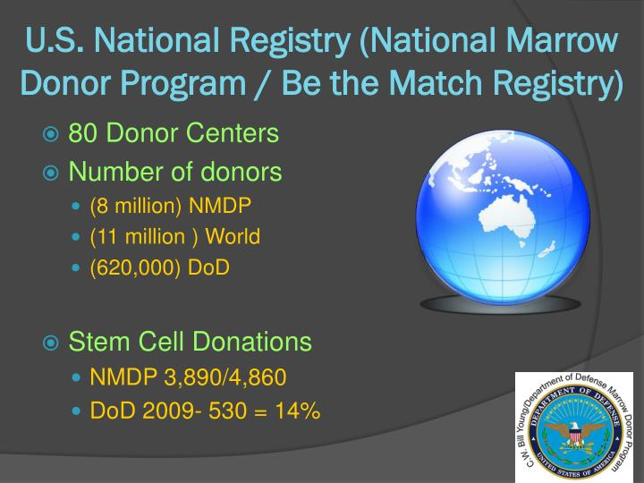 U s national registry national marrow donor program be the match registry