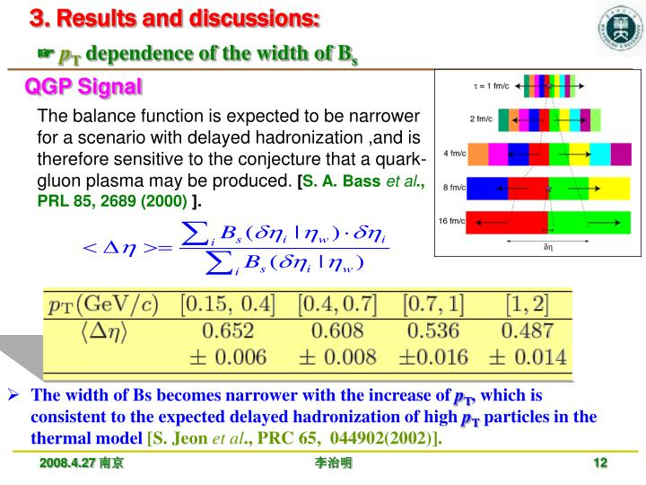 QGP Signal