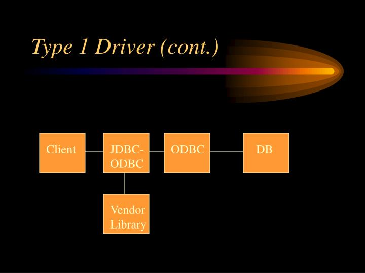 Type 1 Driver (cont.)