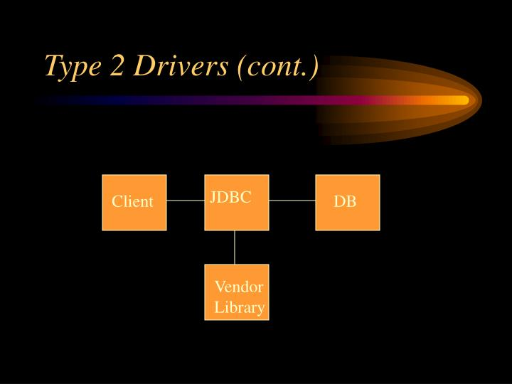 Type 2 Drivers (cont.)
