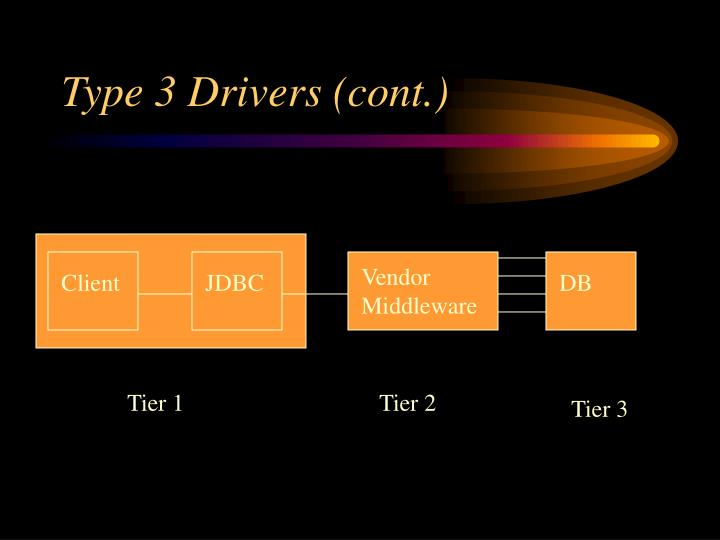 Type 3 Drivers (cont.)