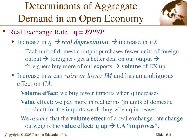 Determinants of aggregate demand in an open economy1